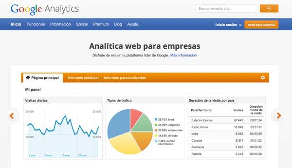 Herramientas de SEO Marketing: Google Analytics