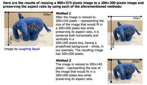 Librería de código PHP para editar imágenes Zebra Image