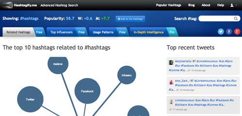 Herramienta para verificar hasthtag populares: Hashtagify.me