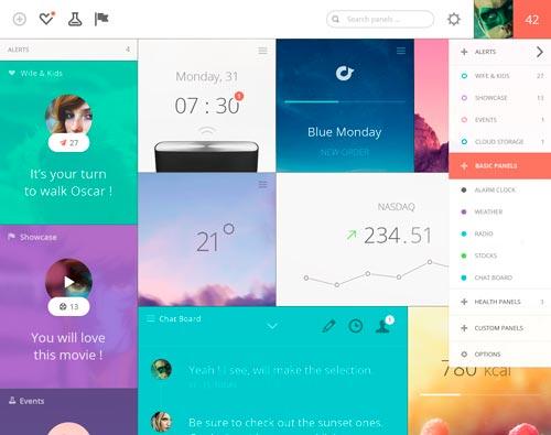 Interfaz de usuario: Panel de administración de Panels Dashboard