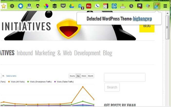 Extensiones Google Chrome para administradores Wordpress