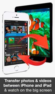 iOS app para fotógrafos: PhotoSync