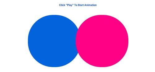Codigo CSS para animaciones de carga:  Flickr Style Loading Animation
