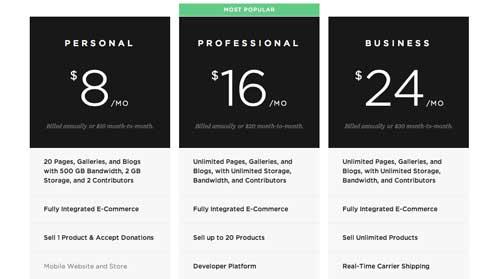 Ejemplo de tabla HTML de precios: Squarespace