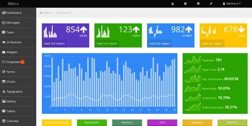 Bootstrap theme para panel de administración: Metro Dashboard