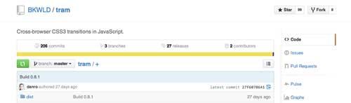 Plugin JQuery para añadir efectos CSS3: Tram.js