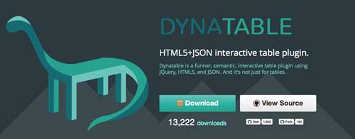Plugin JQuery para mejorar elementos HTML: Dynatable