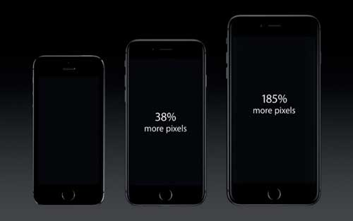 Características del nuevo iPhone 6 e iPhone 6 Plus: Densidad de pixeles