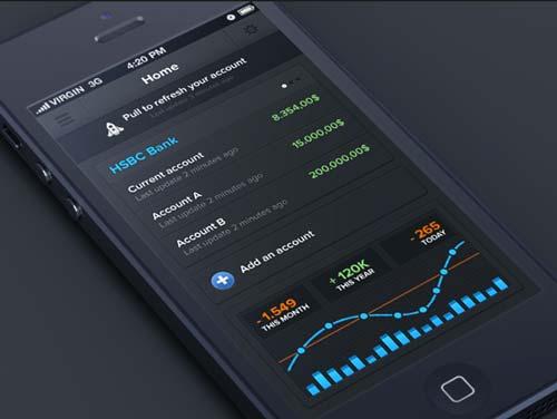 Uso de gráficos estadísticos en el desarrollo de aplicaciones moviles: Banking iPhone