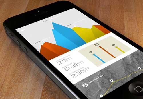 Uso de gráficos estadísticos en el desarrollo de aplicaciones moviles: Excursion Stats