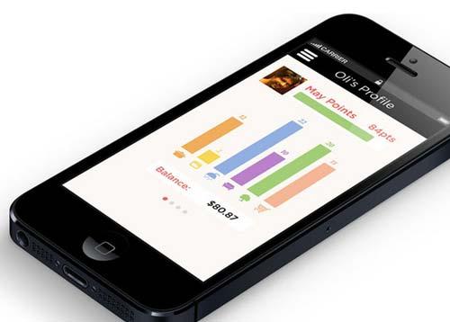 Uso de gráficos estadísticos en el desarrollo de aplicaciones moviles: Fairshare Web