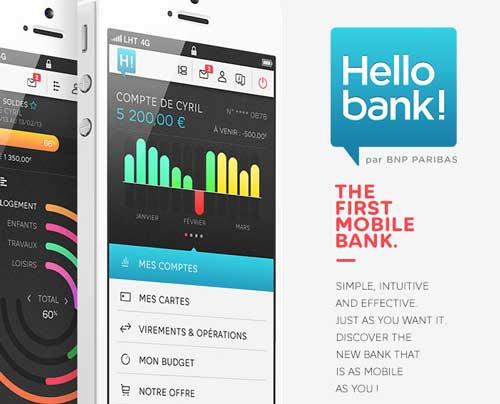 Uso de gráficos estadísticos en el desarrollo de aplicaciones moviles: Hello Bank! App