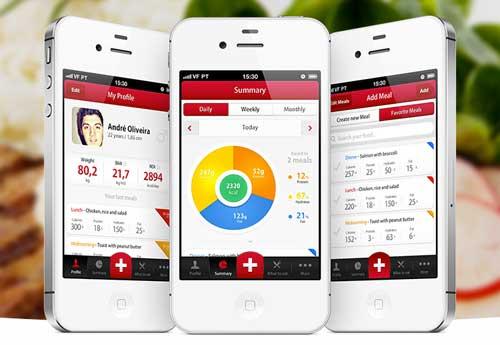 Uso de gráficos estadísticos en el desarrollo de aplicaciones moviles: My Diet Diary