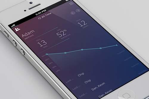 Uso de gráficos estadísticos en el desarrollo de aplicaciones moviles: Tally Up