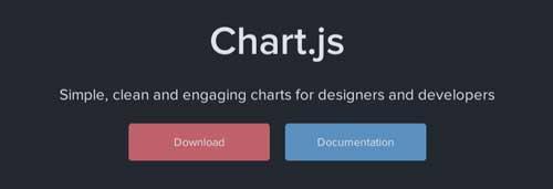 Librería de JavaScript plugin para gráficos estadísticos: Chart.js
