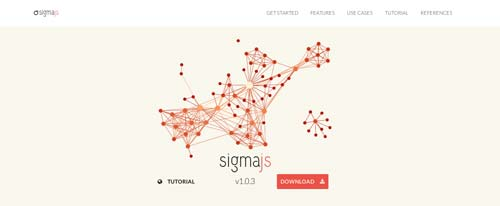 Librería de JavaScript plugin para gráficos estadísticos: Sigmajs