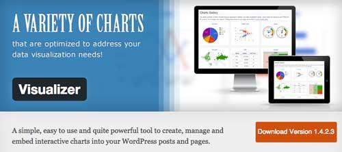 Plugin WordPress para añadir gráficos estadísticos: Visualizer