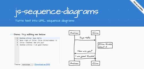 Librería de JavaScript plugin para visualizar diagramas:  JS Sequence Diagrams