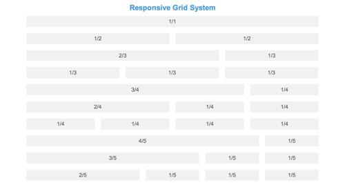 plugin-jquery-layout-cuadriculas-responsivegridsystem