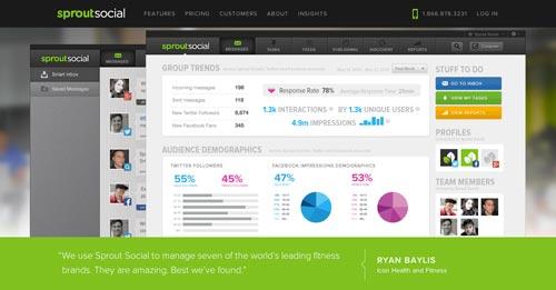 Herramientas para marketing de contenidos: Sprout Social