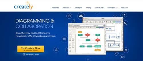 Servicios de gestión de proyectos colaborativos: Creately