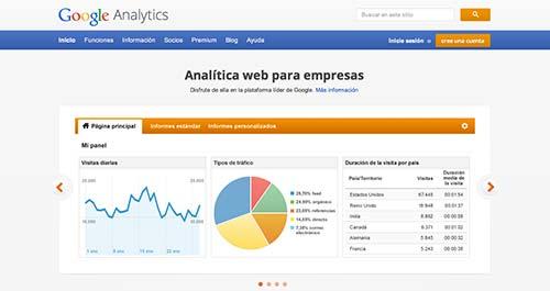 Herramientas para realizar el AB Testing: Google Analytics
