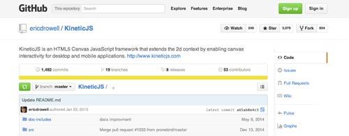 Herramientas para crear animaciones HTML5: Kinetic JS