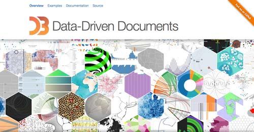 Librerías de JavaScript plugin para crear mapas interactivos: D3.js