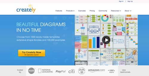 Herramientas online para hacer infografías: Creately