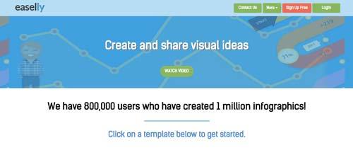 Herramientas online para hacer infografías: Easel.ly