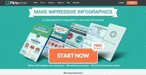 Herramientas online para hacer infografías: Piktochart