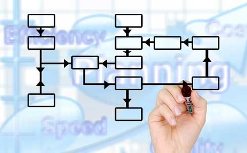 Pautas para mejorar usabilidad web del menú de navegación: Definir estructura del menú