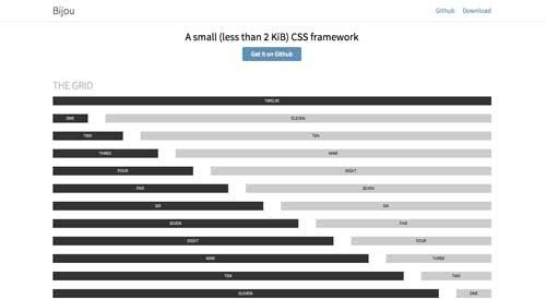 Frameworks CSS sencillas para proyectos ligeros: Bijou