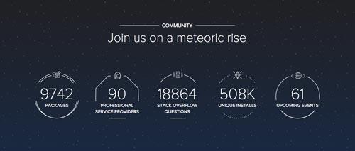 razones-usar-meteor-framework-gran-comunidad