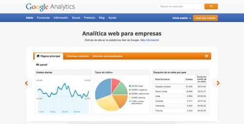 formas-efectivas-buscar-palabras-clave-consultar-busquedas-sitio-googleanalytics