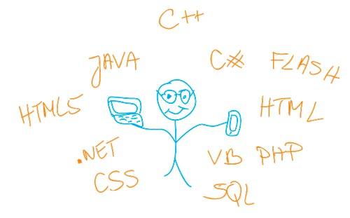 ideas-equivocadas-aprendizaje-lenguajes-de-programacion-para-ninos-lenguaje-ideal-segun-edad